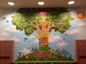 Tree 7 habits